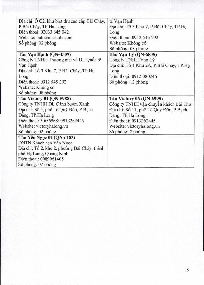 Danh sách 173 tàu lưu trú - Nghỉ đêm tại Quảng Ninh
